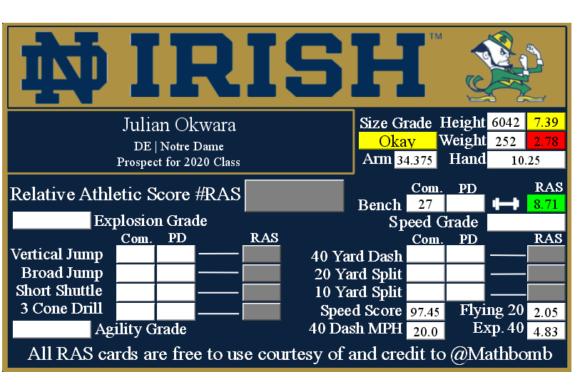Julian Okwara's Relative Athletic Score with NFL Combine results