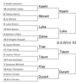 1-on-1 Kawhi region sweet 16